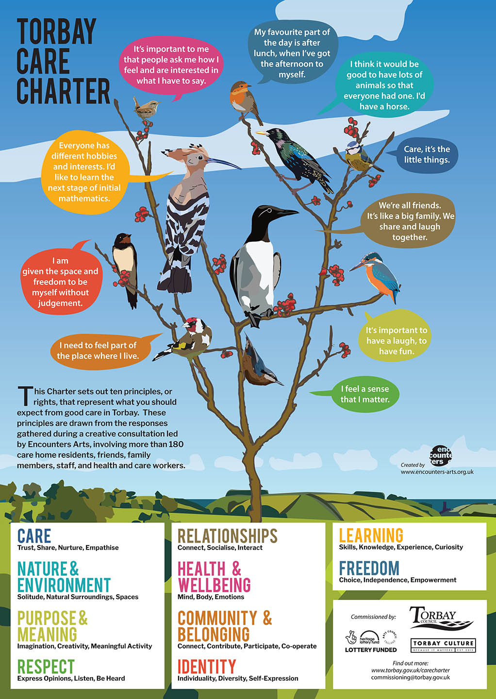 Torbay Care Charter poster